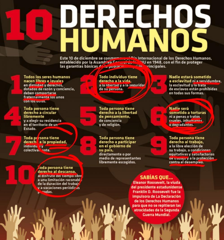 Drets humans violats a l'Estartit Torroella